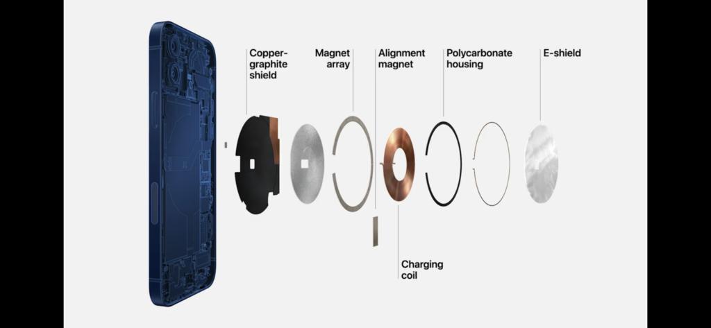 New iPhones MagSafe back magnet module.